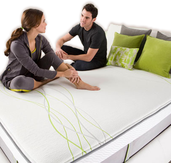 Choosing the Right Organic Mattress for you.